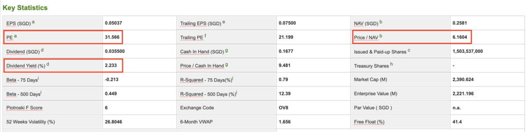 You can find out a company's current valuations (based on its current traded price) under 'Key Statistics' section.